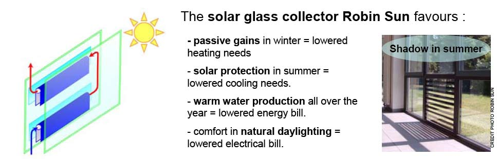 Advantages Of Solar Water H