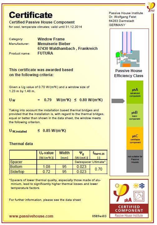 Bieber Certified PHPP Window
