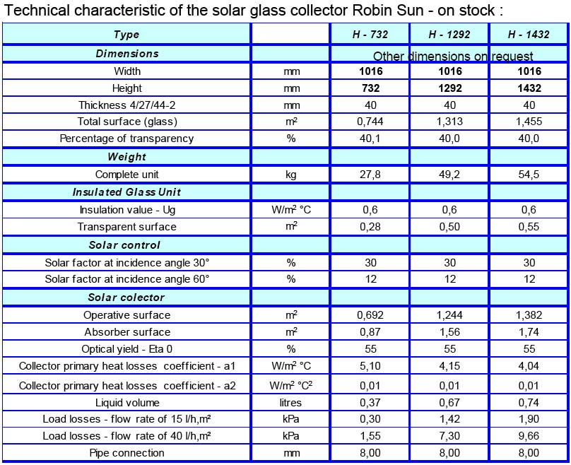 Tehcnical Solar Glass