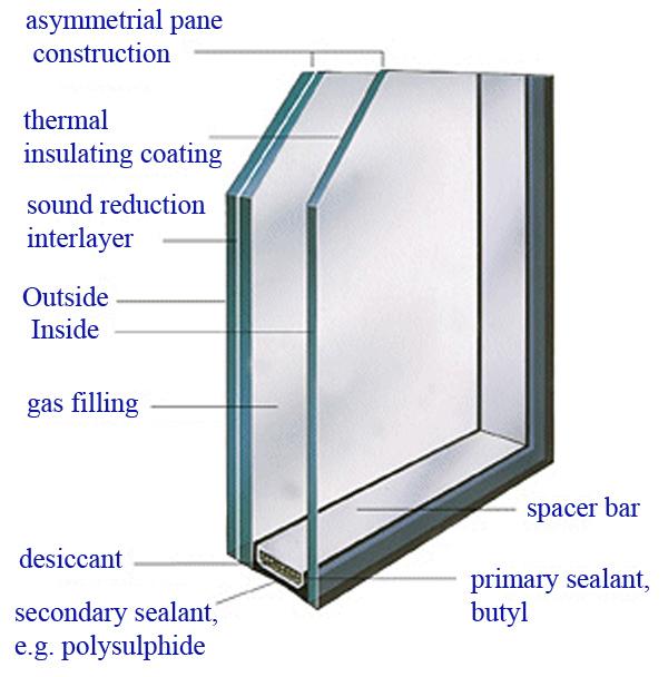 noise cancelling windows active sound reduction window bieber tilt turn windows