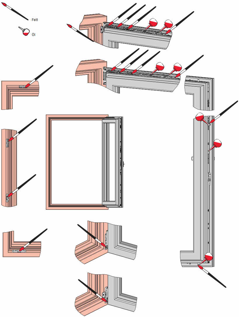 Greasing and Oiling, Greasing Points, Window greasing, Window Oiling, Window Maintenance, Tilt Turn Window, Single Casement Window, Outswing Windows, European Windows