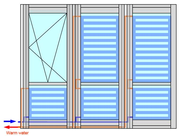 configuration of solar water heater glass